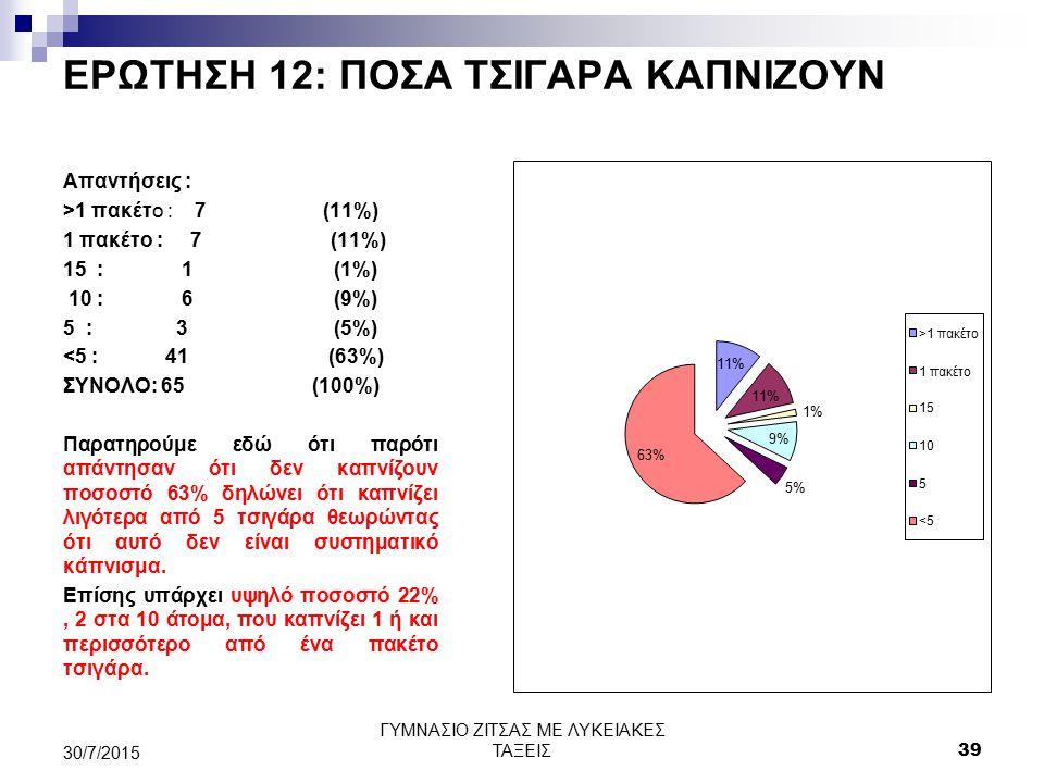 ΕΡΩΤΗΣΗ 12: ΠΟΣΑ ΤΣΙΓΑΡΑ ΚΑΠΝΙΖΟΥΝ Απαντήσεις : >1 πακέτο : 7 (11%) 1 πακέτο : 7 (11%) 15 : 1 (1%) 10 : 6 (9%) 5 : 3 (5%) <5 : 41 (63%) ΣΥΝΟΛΟ: 65 (10