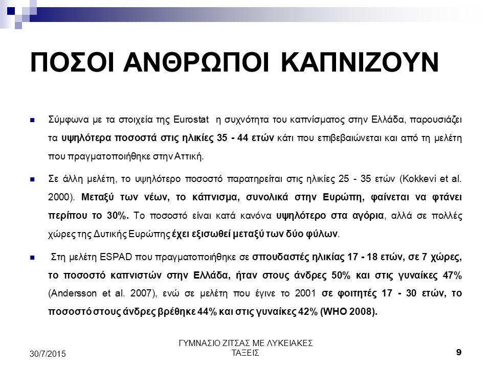 ΠΟΣΟΙ ΑΝΘΡΩΠΟΙ ΚΑΠΝΙΖΟΥΝ Σύμφωνα με τα στοιχεία της Eurostat η συχνότητα του καπνίσματος στην Ελλάδα, παρουσιάζει τα υψηλότερα ποσοστά στις ηλικίες 35