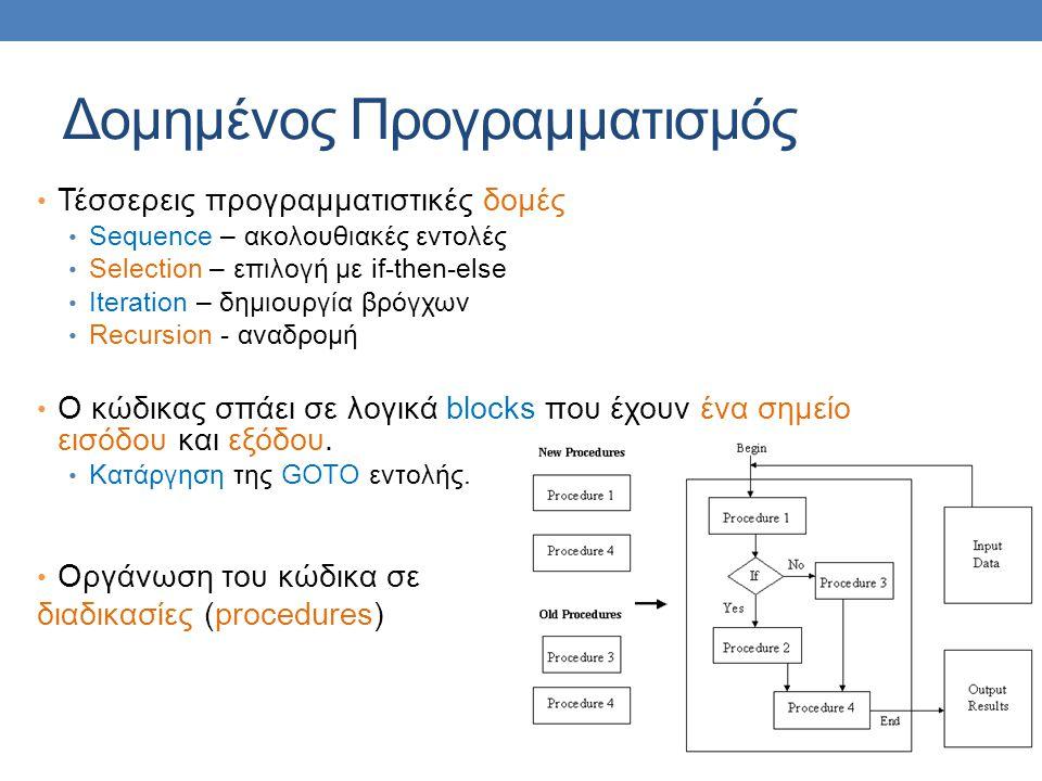 Δομημένος Προγραμματισμός Τέσσερεις προγραμματιστικές δομές Sequence – ακολουθιακές εντολές Selection – επιλογή με if-then-else Iteration – δημιουργία βρόγχων Recursion - αναδρομή Ο κώδικας σπάει σε λογικά blocks που έχουν ένα σημείο εισόδου και εξόδου.