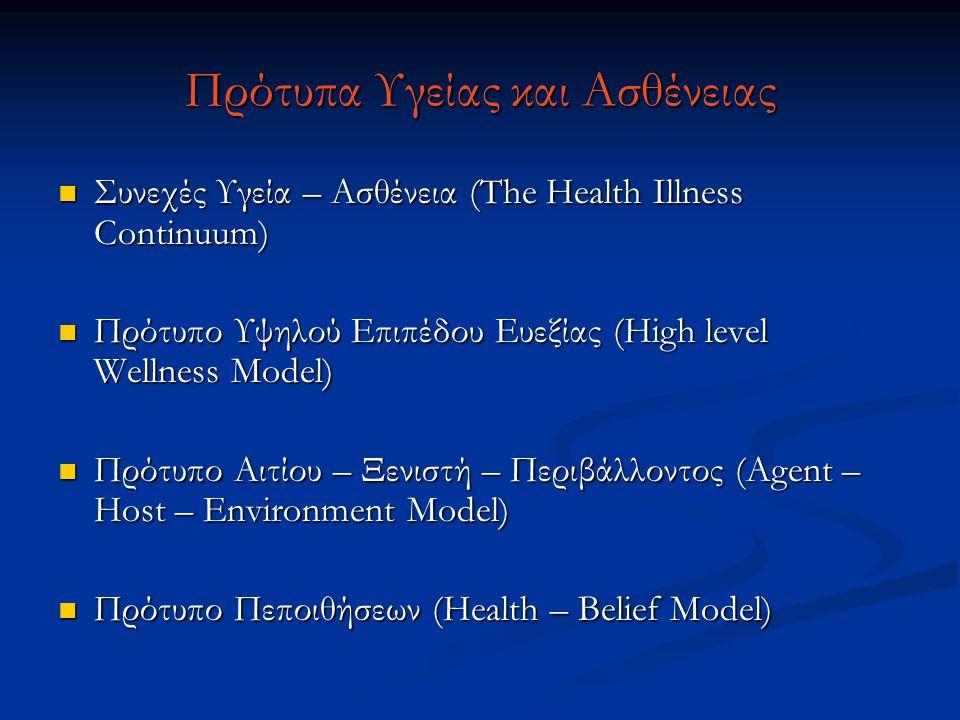 Πρότυπα Υγείας και Ασθένειας Συνεχές Υγεία – Ασθένεια (The Health Illness Continuum) Συνεχές Υγεία – Ασθένεια (The Health Illness Continuum) Πρότυπο Υ