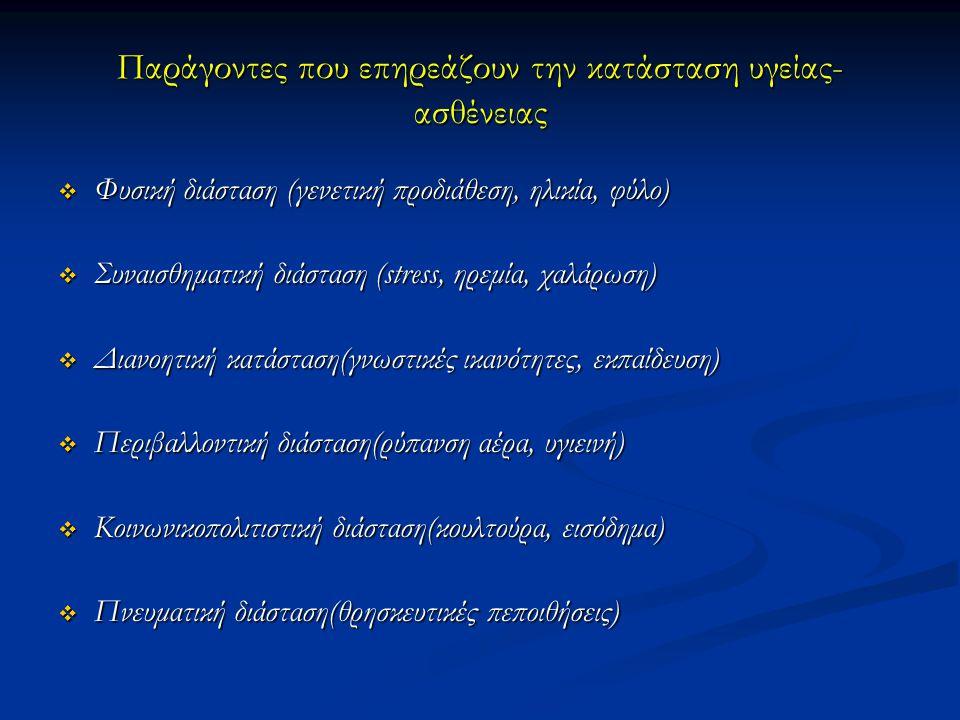 Παράγοντες που επηρεάζουν την κατάσταση υγείας- ασθένειας  Φυσική διάσταση (γενετική προδιάθεση, ηλικία, φύλο)  Συναισθηματική διάσταση (stress, ηρε