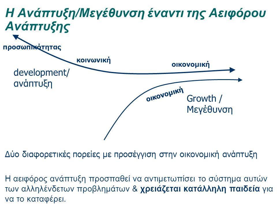 Η Ανάπτυξη/Μεγέθυνση έναντι της Aειφόρου Aνάπτυξης Growth / Μεγέθυνση προσωπικότητας κοινωνική οικονομική Δύο διαφορετικές πορείες με προσέγγιση στην