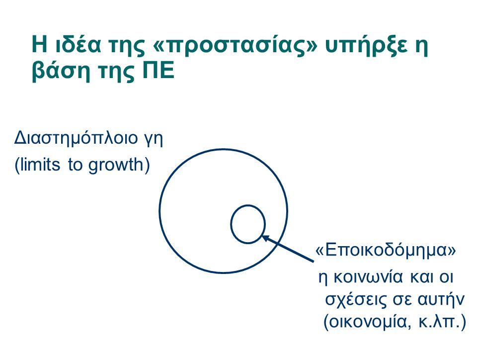Η ιδέα της «προστασίας» υπήρξε η βάση της ΠΕ Διαστημόπλοιο γη (limits to growth) «Εποικοδόμημα» η κοινωνία και οι σχέσεις σε αυτήν (οικονομία, κ.λπ.)