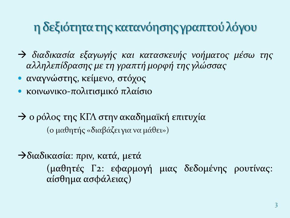  διαδικασία εξαγωγής και κατασκευής νοήματος μέσω της αλληλεπίδρασης με τη γραπτή μορφή της γλώσσας αναγνώστης, κείμενο, στόχος κοινωνικο-πολιτισμικό