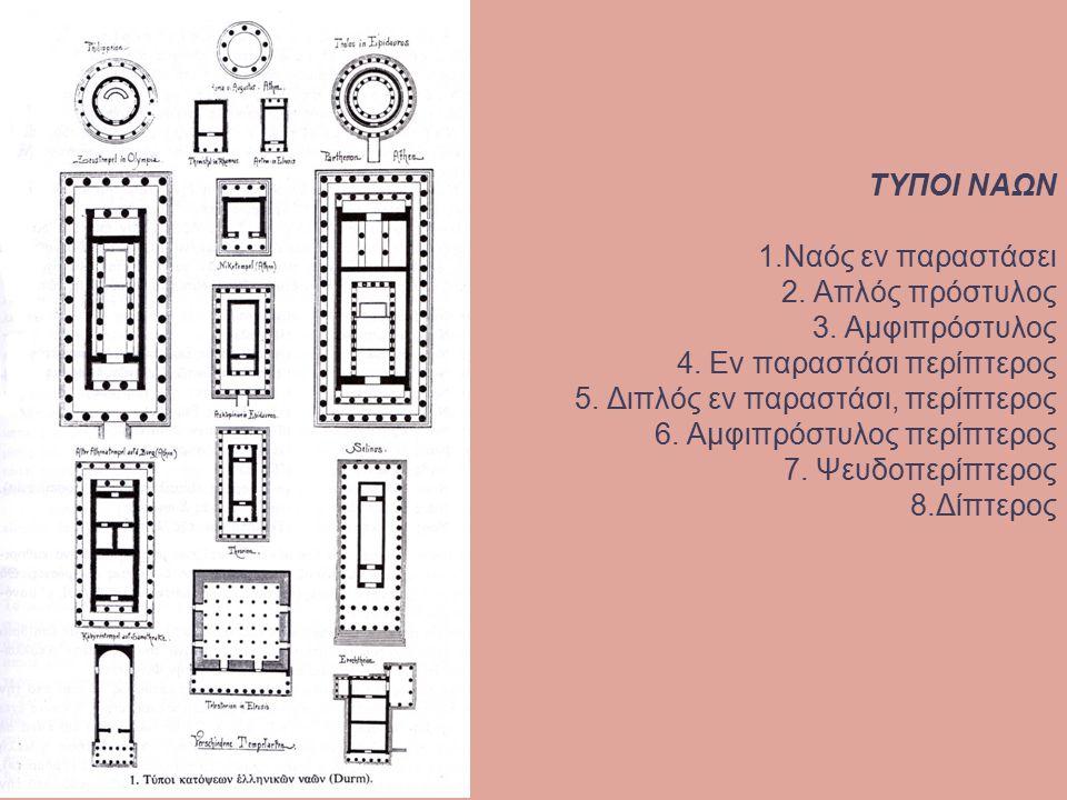 ΤΥΠΟΙ ΝΑΩΝ 1.Ναός εν παραστάσει 2. Απλός πρόστυλος 3. Αμφιπρόστυλος 4. Εν παραστάσι περίπτερος 5. Διπλός εν παραστάσι, περίπτερος 6. Αμφιπρόστυλος περ
