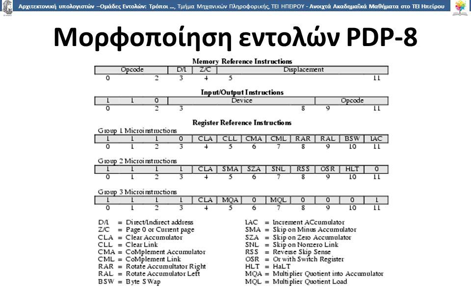 3030 Αρχιτεκτονική υπολογιστών –Ομάδες Εντολών: Τρόποι …, Τμήμα Μηχανικών Πληροφορικής, ΤΕΙ ΗΠΕΙΡΟΥ - Ανοιχτά Ακαδημαϊκά Μαθήματα στο ΤΕΙ Ηπείρου Μορφ