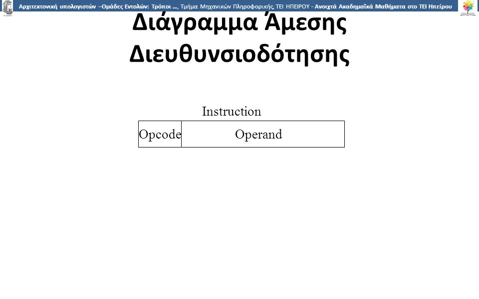 8 Αρχιτεκτονική υπολογιστών –Ομάδες Εντολών: Τρόποι …, Τμήμα Μηχανικών Πληροφορικής, ΤΕΙ ΗΠΕΙΡΟΥ - Ανοιχτά Ακαδημαϊκά Μαθήματα στο ΤΕΙ Ηπείρου Απευθείας Διευθυνσιοδότηση Το πεδίο διεύθυνσης περιέχει τη διεύθυνση του τελεστή Ενεργός Διεύθυνση (ΕΔ) = πεδίο διεύθυνσης (A) π.χ.