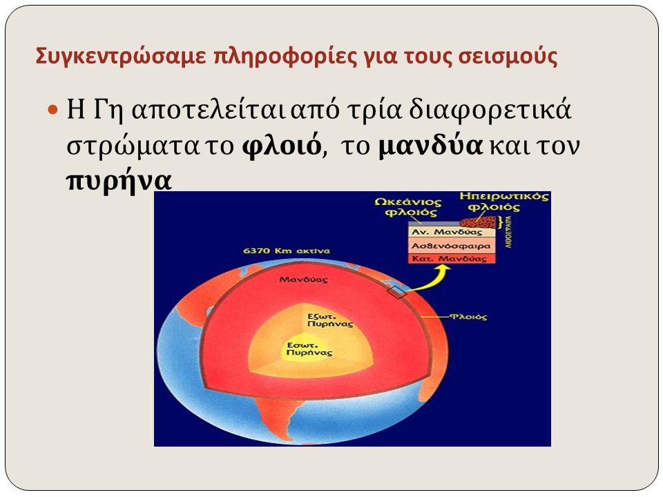 Συγκεντρώσαμε πληροφορίες για τους σεισμούς Η Γη αποτελείται από τρία διαφορετικά στρώματα το φλοιό, το μανδύα και τον πυρήνα