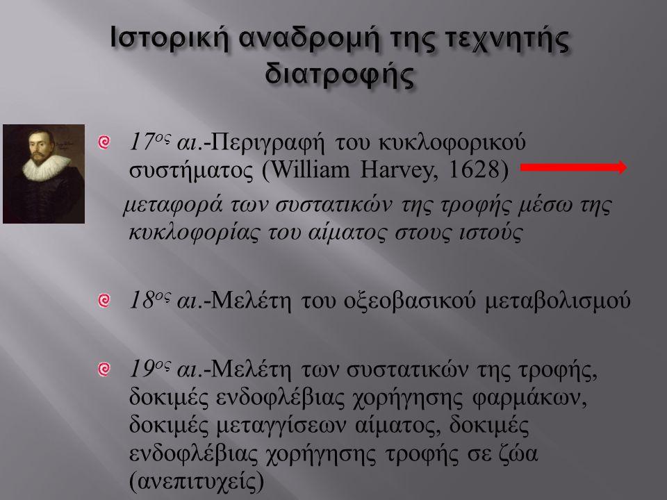 17 ος αι.- Περιγραφή του κυκλοφορικού συστήματος (William Harvey, 1628) μεταφορά των συστατικών της τροφής μέσω της κυκλοφορίας του αίματος στους ιστο
