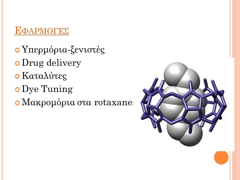Ε ΦΑΡΜΟΓΕΣ Υπερμόρια-ξενιστές Drug delivery Καταλύτες Dye Tuning Μακρομόρια στα rotaxanes