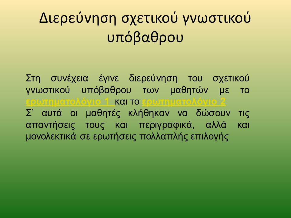 Στοιχεία σχετικά με τη διαχείριση των απορριμμάτων στην Ευρώπη αλλά και στην Ελλάδα. (2004)