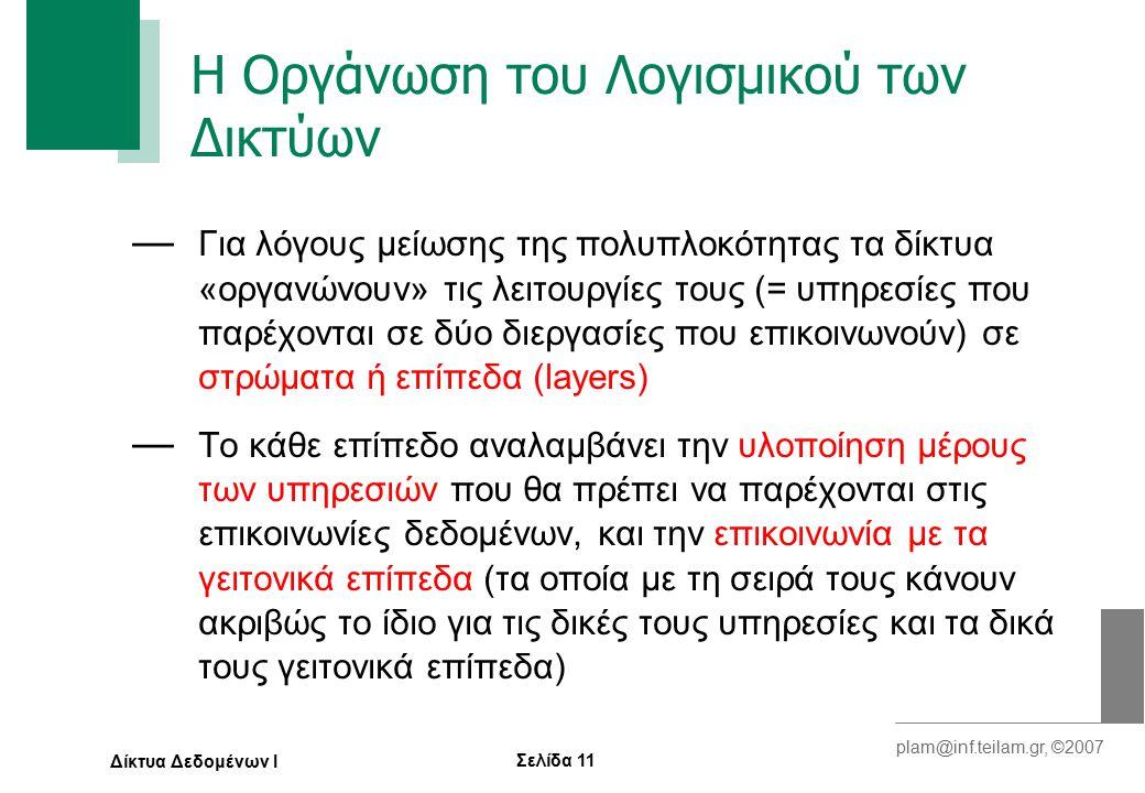 Σελίδα 11 plam@inf.teilam.gr, ©2007 Δίκτυα Δεδομένων Ι Η Οργάνωση του Λογισμικού των Δικτύων — Για λόγους μείωσης της πολυπλοκότητας τα δίκτυα «οργανώνουν» τις λειτουργίες τους (= υπηρεσίες που παρέχονται σε δύο διεργασίες που επικοινωνούν) σε στρώματα ή επίπεδα (layers) — Το κάθε επίπεδο αναλαμβάνει την υλοποίηση μέρους των υπηρεσιών που θα πρέπει να παρέχονται στις επικοινωνίες δεδομένων, και την επικοινωνία με τα γειτονικά επίπεδα (τα οποία με τη σειρά τους κάνουν ακριβώς το ίδιο για τις δικές τους υπηρεσίες και τα δικά τους γειτονικά επίπεδα)