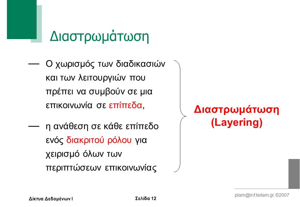 Σελίδα 12 plam@inf.teilam.gr, ©2007 Δίκτυα Δεδομένων Ι Διαστρωμάτωση — Ο χωρισμός των διαδικασιών και των λειτουργιών που πρέπει να συμβούν σε μια επικοινωνία σε επίπεδα, — η ανάθεση σε κάθε επίπεδο ενός διακριτού ρόλου για χειρισμό όλων των περιπτώσεων επικοινωνίας Διαστρωμάτωση (Layering)