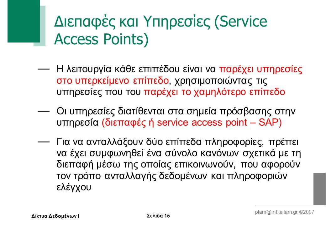 Σελίδα 15 plam@inf.teilam.gr, ©2007 Δίκτυα Δεδομένων Ι Διεπαφές και Υπηρεσίες (Service Access Points) — Η λειτουργία κάθε επιπέδου είναι να παρέχει υπηρεσίες στο υπερκείμενο επίπεδο, χρησιμοποιώντας τις υπηρεσίες που του παρέχει το χαμηλότερο επίπεδο — Οι υπηρεσίες διατίθενται στα σημεία πρόσβασης στην υπηρεσία (διεπαφές ή service access point – SAP) — Για να ανταλλάξουν δύο επίπεδα πληροφορίες, πρέπει να έχει συμφωνηθεί ένα σύνολο κανόνων σχετικά με τη διεπαφή μέσω της οποίας επικοινωνούν, που αφορούν τον τρόπο ανταλλαγής δεδομένων και πληροφοριών ελέγχου