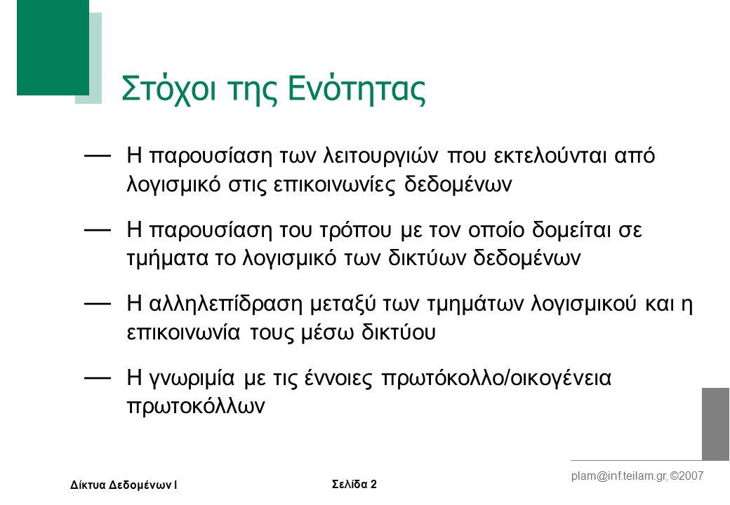 Σελίδα 33 plam@inf.teilam.gr, ©2007 Δίκτυα Δεδομένων Ι Σχέση μεταξύ υπηρεσιών και πρωτοκόλλων – ΙΙΙ