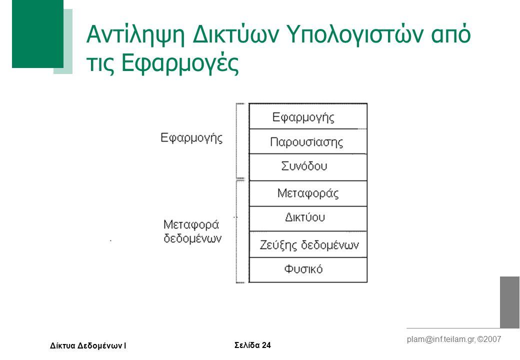 Σελίδα 24 plam@inf.teilam.gr, ©2007 Δίκτυα Δεδομένων Ι Αντίληψη Δικτύων Υπολογιστών από τις Εφαρμογές