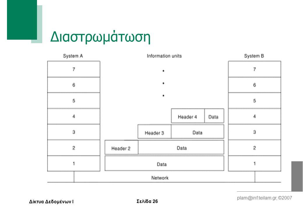 Σελίδα 26 plam@inf.teilam.gr, ©2007 Δίκτυα Δεδομένων Ι Διαστρωμάτωση
