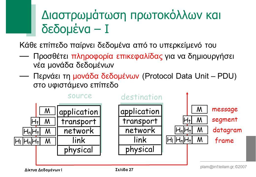 Σελίδα 27 plam@inf.teilam.gr, ©2007 Δίκτυα Δεδομένων Ι Διαστρωμάτωση πρωτοκόλλων και δεδομένα – I Κάθε επίπεδο παίρνει δεδομένα από το υπερκείμενό του — Προσθέτει πληροφορία επικεφαλίδας για να δημιουργήσει νέα μονάδα δεδομένων — Περνάει τη μονάδα δεδομένων (Protocol Data Unit – PDU) στο υφιστάμενο επίπεδο application transport network link physical application transport network link physical source destination M M M M H t H t H n H t H n H l M M M M H t H t H n H t H n H l message segment datagram frame