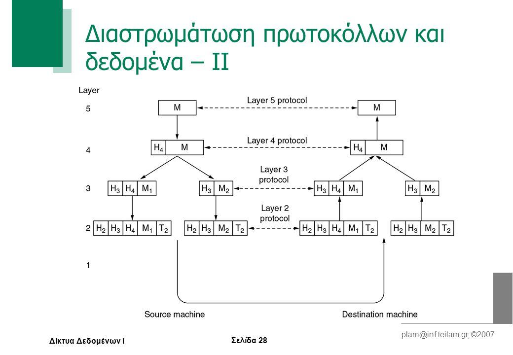 Σελίδα 28 plam@inf.teilam.gr, ©2007 Δίκτυα Δεδομένων Ι Διαστρωμάτωση πρωτοκόλλων και δεδομένα – II