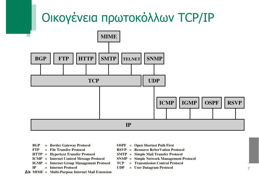 Σελίδα 40 plam@inf.teilam.gr, ©2007 Δίκτυα Δεδομένων Ι Οικογένεια πρωτοκόλλων TCP/IP