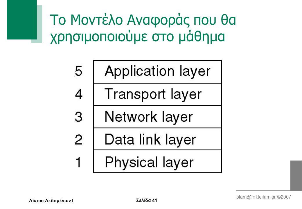 Σελίδα 41 plam@inf.teilam.gr, ©2007 Δίκτυα Δεδομένων Ι Το Μοντέλο Αναφοράς που θα χρησιμοποιούμε στο μάθημα