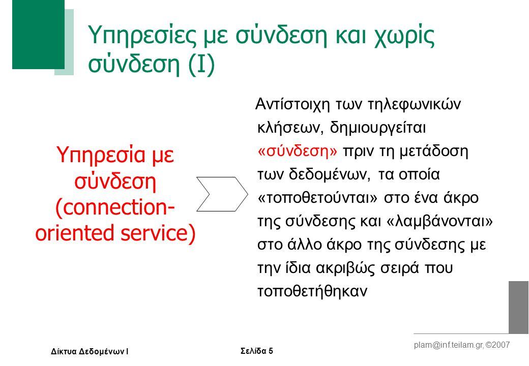 Σελίδα 6 plam@inf.teilam.gr, ©2007 Δίκτυα Δεδομένων Ι Υπηρεσίες με σύνδεση και χωρίς σύνδεση (II) Κάθε πακέτο μεταφέρει την πλήρη διεύθυνση προορισμού του και δρομολογείται μέσα στο δίκτυο ανεξάρτητα από τα υπόλοιπα Υπηρεσία χωρίς σύνδεση (connectionless service)