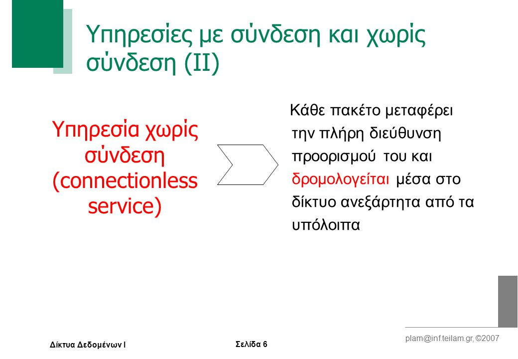 Σελίδα 17 plam@inf.teilam.gr, ©2007 Δίκτυα Δεδομένων Ι Ιεραρχίες Πρωτοκόλλων – I Η αρχιτεκτονική φιλόσοφου – μεταφραστή - γραμματέως