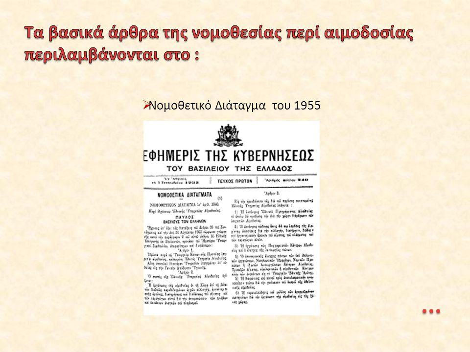  Νομοθετικό Διάταγμα του 1955...