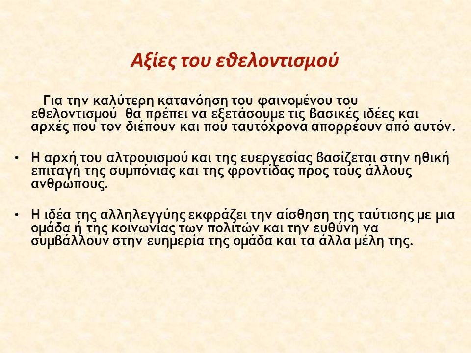 1958 Δημιουργούνται οι πρώτοι Σταθμοί Αιμοδοσίας (Σ.Α.) στο Γενικό Κρατικό Νοσοκομείο Αθηνών, στο Νοσοκομείο Ν.Ιωνίας «Αγ.