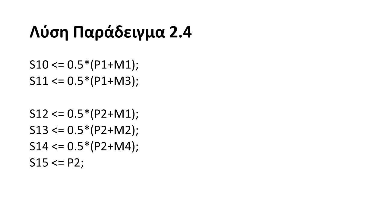 Λύση Παράδειγμα 2.4 S16 <= 0.5*(P3+M3); S17 <= 0.5*(P3+M4); S18 <= P3; 600*F1 + 450*F2 + 700*F3 + 600*P1 + 550*P2 + 500*P3 + 350*M1 + 300*M2 + 300*M3 + 450*M4 + 600*D1 + 700*D2 <= 4000;
