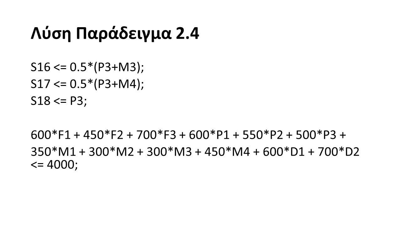Λύση Παράδειγμα 2.4 5000*F1 + 3500*F2 + 3000*F3 + 3500*P1 + 6000*P2 + 4000*P3 + 4000*M1 + 3500*M2 + 3000*M3 + 5000*M4 + 6000*D1 + 5000*D2 <= 32000;