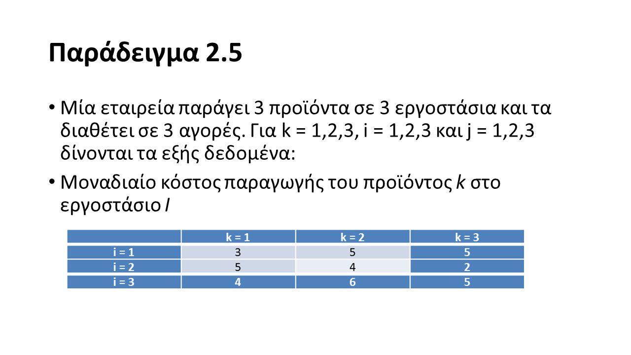 Παράδειγμα 2.5 Κόστος μεταφοράς ενός προϊόντος k από το εργοστάσιο i στην αγορά j (j=1) Κόστος μεταφοράς ενός προϊόντος k από το εργοστάσιο i στην αγορά j (j=2)