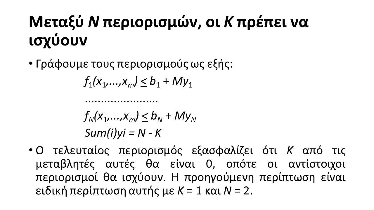 Συναρτήσεις με N δυνατές τιμές Έστω μια συνάρτηση f(x 1,...,x m ), η οποία πρέπει να πάρει μία από N τιμές, b 1 ή b 2 ή...
