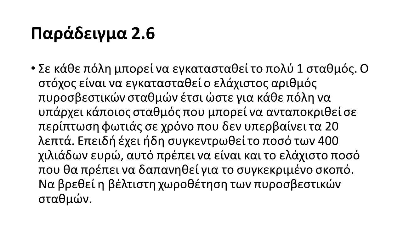 Λύση Παράδειγμα 2.6 Ορίζουμε τις εξής μεταβλητές: X i = 1 αν εγκατασταθεί σταθμός στην πόλη i και 0 αλλιώς, i = 1, 2,…,5 Τότε, το πρόβλημα μορφοποιείται στο LINGO ως εξής: