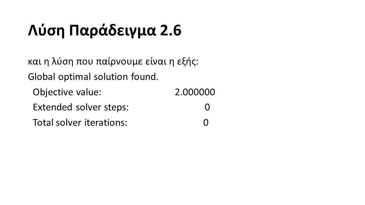 Λύση Παράδειγμα 2.6 Variable Value Reduced Cost X1 1.000000 1.000000 X2 0.000000 1.000000 X3 0.000000 1.000000 X4 0.000000 1.000000 X5 1.000000 1.000000