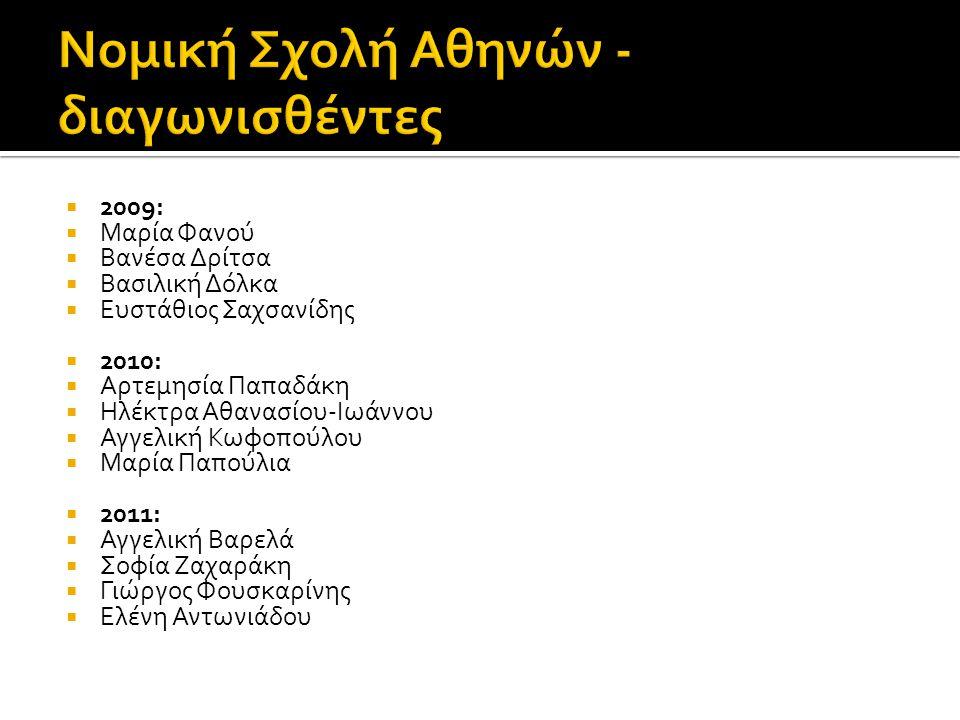  2009:  Μαρία Φανού  Βανέσα Δρίτσα  Βασιλική Δόλκα  Ευστάθιος Σαχσανίδης  2010:  Αρτεμησία Παπαδάκη  Ηλέκτρα Αθανασίου-Ιωάννου  Αγγελική Κωφοπούλου  Μαρία Παπούλια  2011:  Αγγελική Βαρελά  Σοφία Ζαχαράκη  Γιώργος Φουσκαρίνης  Ελένη Αντωνιάδου