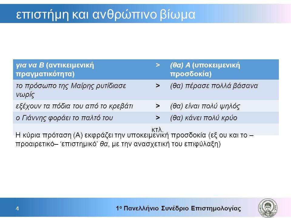επιστήμη και ανθρώπινο βίωμα 1 ο Πανελλήνιο Συνέδριο Επιστημολογίας 4 για να B (αντικειμενική πραγματικότητα) >(θα) A (υποκειμενική προσδοκία) το πρόσ