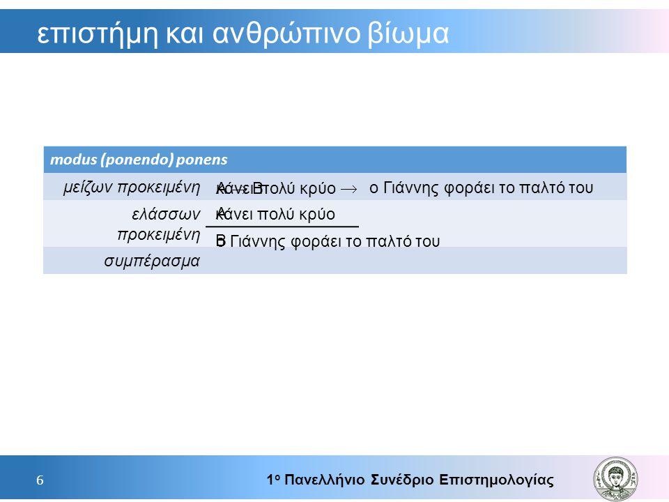 επιστήμη και ανθρώπινο βίωμα 1 ο Πανελλήνιο Συνέδριο Επιστημολογίας 6 modus (ponendo) ponens μείζων προκειμένη ελάσσων προκειμένη συμπέρασμα  κάνει π