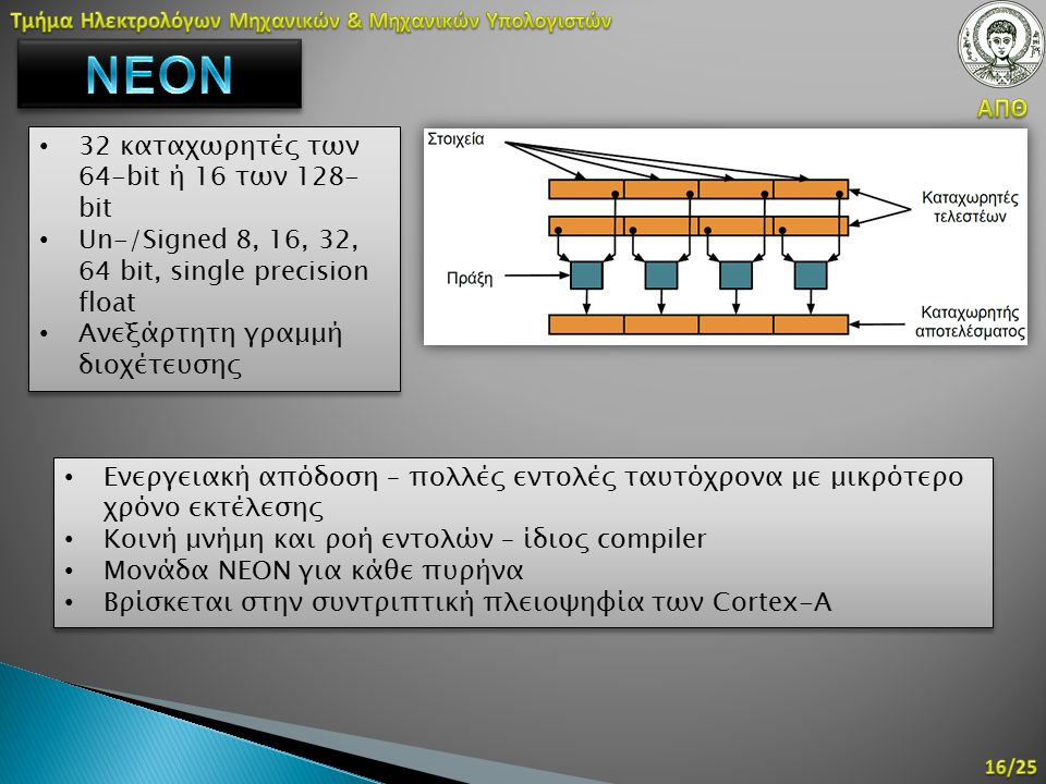 32 καταχωρητές των 64-bit ή 16 των 128- bit Un-/Signed 8, 16, 32, 64 bit, single precision float Ανεξάρτητη γραμμή διοχέτευσης 32 καταχωρητές των 64-b