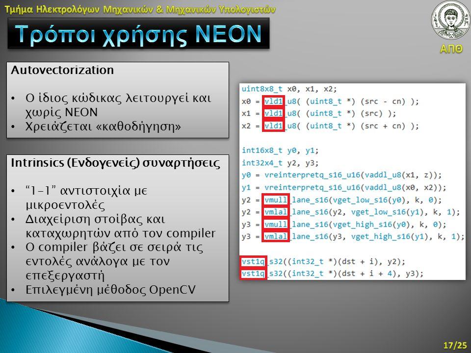 Autovectorization Ο ίδιος κώδικας λειτουργεί και χωρίς NEON Χρειάζεται «καθοδήγηση» Autovectorization Ο ίδιος κώδικας λειτουργεί και χωρίς NEON Χρειάζεται «καθοδήγηση» Intrinsics (Ενδογενείς) συναρτήσεις 1-1 αντιστοιχία με μικροεντολές Διαχείριση στοίβας και καταχωρητών από τον compiler Ο compiler βάζει σε σειρά τις εντολές ανάλογα με τον επεξεργαστή Επιλεγμένη μέθοδος OpenCV Intrinsics (Ενδογενείς) συναρτήσεις 1-1 αντιστοιχία με μικροεντολές Διαχείριση στοίβας και καταχωρητών από τον compiler Ο compiler βάζει σε σειρά τις εντολές ανάλογα με τον επεξεργαστή Επιλεγμένη μέθοδος OpenCV
