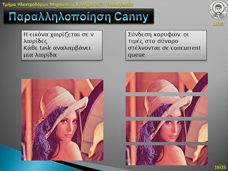 Η εικόνα χωρίζεται σε ν λωρίδες Κάθε task αναλαμβάνει μία λωρίδα Η εικόνα χωρίζεται σε ν λωρίδες Κάθε task αναλαμβάνει μία λωρίδα Σύνδεση κορυφών: οι τιμές στο σύνορο στέλνονται σε concurrent queue