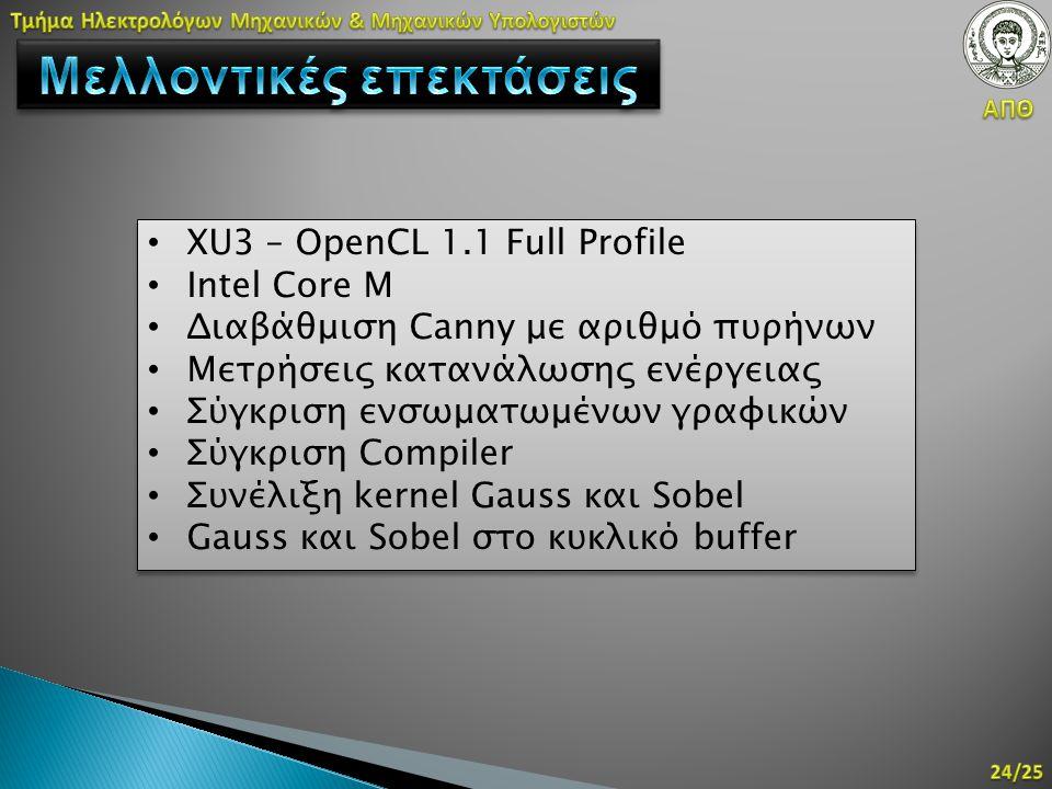 XU3 – OpenCL 1.1 Full Profile Intel Core M Διαβάθμιση Canny με αριθμό πυρήνων Μετρήσεις κατανάλωσης ενέργειας Σύγκριση ενσωματωμένων γραφικών Σύγκριση