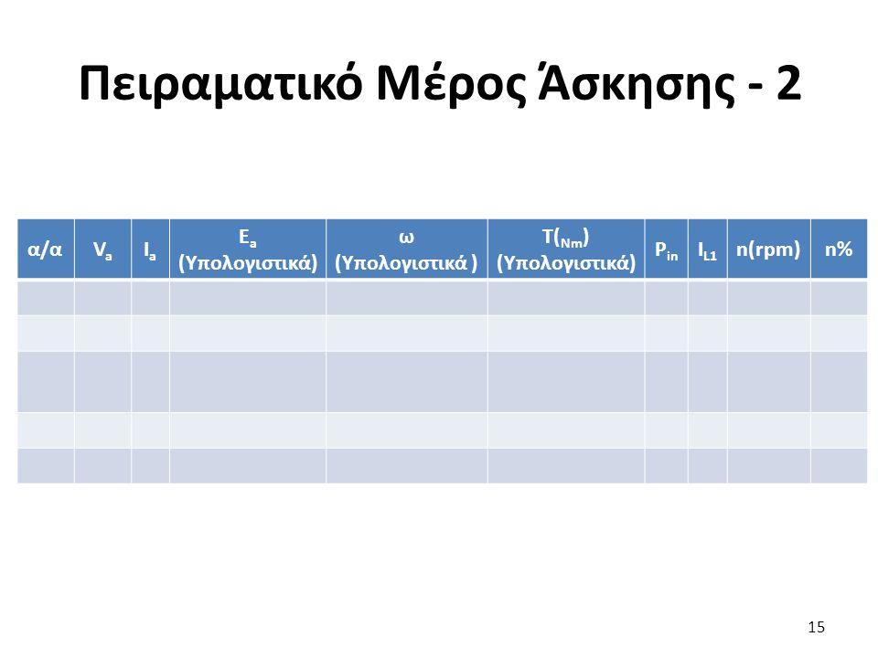 Πειραματικό Μέρος Άσκησης - 2 15 α/αVaVa IaIa E a (Υπολογιστικά) ω (Υπολογιστικά ) Τ( Νm ) (Υπολογιστικά) P in I L1 n(rpm)n%