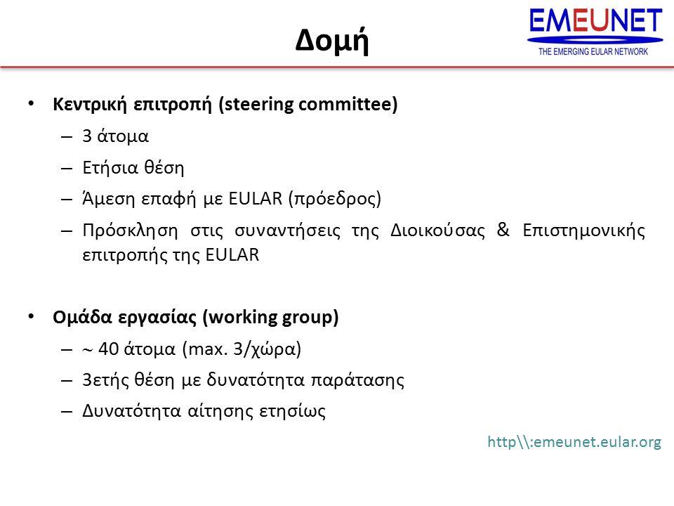 Κεντρική επιτροπή (steering committee) – 3 άτομα – Ετήσια θέση – Άμεση επαφή με EULAR (πρόεδρος) – Πρόσκληση στις συναντήσεις της Διοικούσας & Επιστημ
