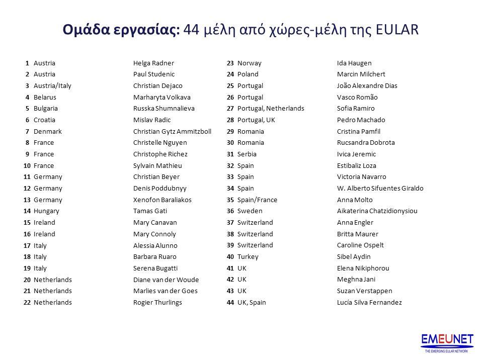 Ομάδα εργασίας: 44 μέλη από χώρες-μέλη της EULAR 1AustriaHelga Radner 2AustriaPaul Studenic 3Austria/ItalyChristian Dejaco 4BelarusMarharyta Volkava 5