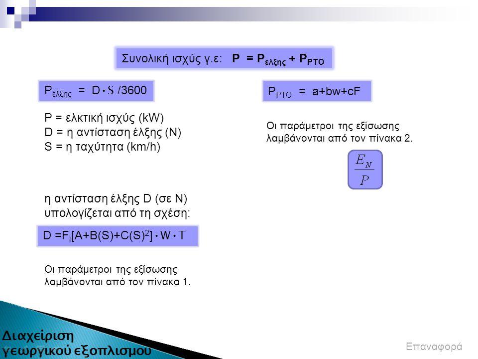 P έλξης = D S /3600 P = ελκτική ισχύς (kW) D = η αντίσταση έλξης (N) S = η ταχύτητα (km/h) Συνολική ισχύς γ.ε: P = P ελξης + Ρ ΡΤΟ P PTO = a+bw+cF D =F i [A+B(S)+C(S) 2 ] WT η αντίσταση έλξης D (σε Ν) υπολογίζεται από τη σχέση: Οι παράμετροι της εξίσωσης λαμβάνονται από τον πίνακα 1.
