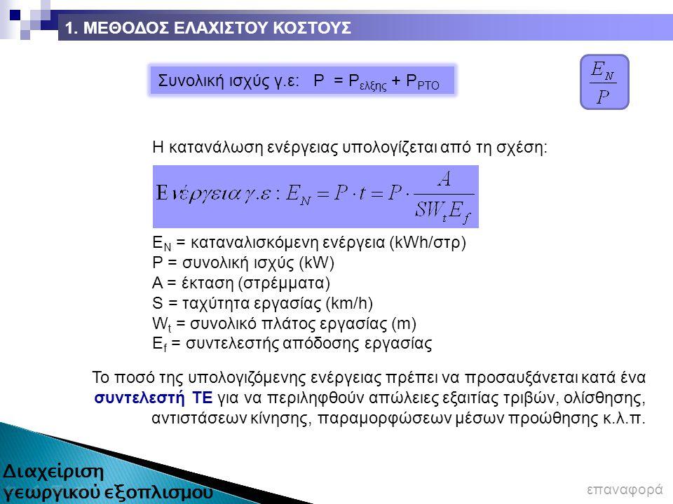Συνολική ισχύς γ.ε: P = P ελξης + Ρ ΡΤΟ Ε Ν = καταναλισκόμενη ενέργεια (kWh/στρ) P = συνολική ισχύς (kW) Α = έκταση (στρέμματα) S = ταχύτητα εργασίας (km/h) W t = συνολικό πλάτος εργασίας (m) E f = συντελεστής απόδοσης εργασίας Το ποσό της υπολογιζόμενης ενέργειας πρέπει να προσαυξάνεται κατά ένα συντελεστή ΤΕ για να περιληφθούν απώλειες εξαιτίας τριβών, ολίσθησης, αντιστάσεων κίνησης, παραμορφώσεων μέσων προώθησης κ.λ.π.