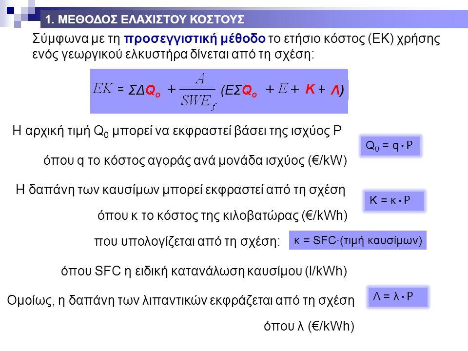 Η αρχική τιμή Q 0 μπορεί να εκφραστεί βάσει της ισχύος P Σύμφωνα με τη προσεγγιστική μέθοδο το ετήσιο κόστος (ΕΚ) χρήσης ενός γεωργικού ελκυστήρα δίνεται από τη σχέση: Q 0 = q P όπου q το κόστος αγοράς ανά μονάδα ισχύος (€/kW) Η δαπάνη των καυσίμων μπορεί εκφραστεί από τη σχέση K = κ P όπου κ το κόστος της κιλοβατώρας (€/kWh) που υπολογίζεται από τη σχέση: κ = SFC·(τιμή καυσίμων) όπου SFC η ειδική κατανάλωση καυσίμου (l/kWh) ΣΔQ o (ΕΣQ o Κ Ομοίως, η δαπάνη των λιπαντικών εκφράζεται από τη σχέση Λ = λ P όπου λ (€/kWh) Λ)Λ) 1.
