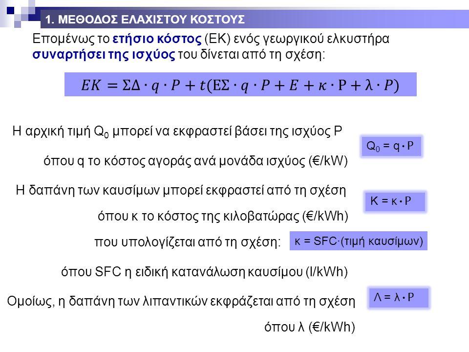 Επομένως το ετήσιο κόστος (ΕΚ) ενός γεωργικού ελκυστήρα συναρτήσει της ισχύος του δίνεται από τη σχέση: Η αρχική τιμή Q 0 μπορεί να εκφραστεί βάσει της ισχύος P Q 0 = q P όπου q το κόστος αγοράς ανά μονάδα ισχύος (€/kW) Η δαπάνη των καυσίμων μπορεί εκφραστεί από τη σχέση K = κ P όπου κ το κόστος της κιλοβατώρας (€/kWh) που υπολογίζεται από τη σχέση: κ = SFC·(τιμή καυσίμων) όπου SFC η ειδική κατανάλωση καυσίμου (l/kWh) Ομοίως, η δαπάνη των λιπαντικών εκφράζεται από τη σχέση Λ = λ P όπου λ (€/kWh) 1.