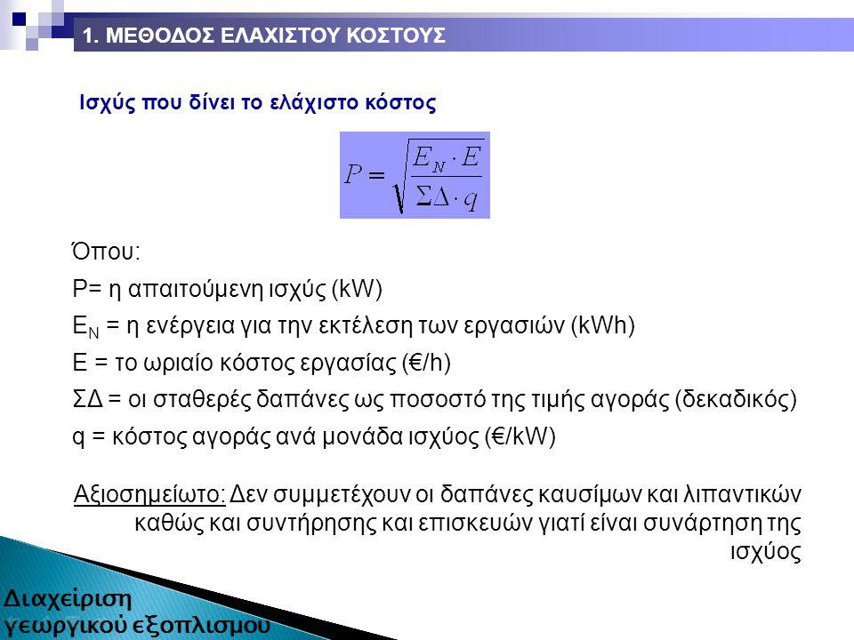 Ισχύς που δίνει το ελάχιστο κόστος Όπου: P= η απαιτούμενη ισχύς (kW) E N = η ενέργεια για την εκτέλεση των εργασιών (kWh) Ε = το ωριαίο κόστος εργασίας (€/h) ΣΔ = οι σταθερές δαπάνες ως ποσοστό της τιμής αγοράς (δεκαδικός) q = κόστος αγοράς ανά μονάδα ισχύος (€/kW) Αξιοσημείωτο: Δεν συμμετέχουν οι δαπάνες καυσίμων και λιπαντικών καθώς και συντήρησης και επισκευών γιατί είναι συνάρτηση της ισχύος 1.